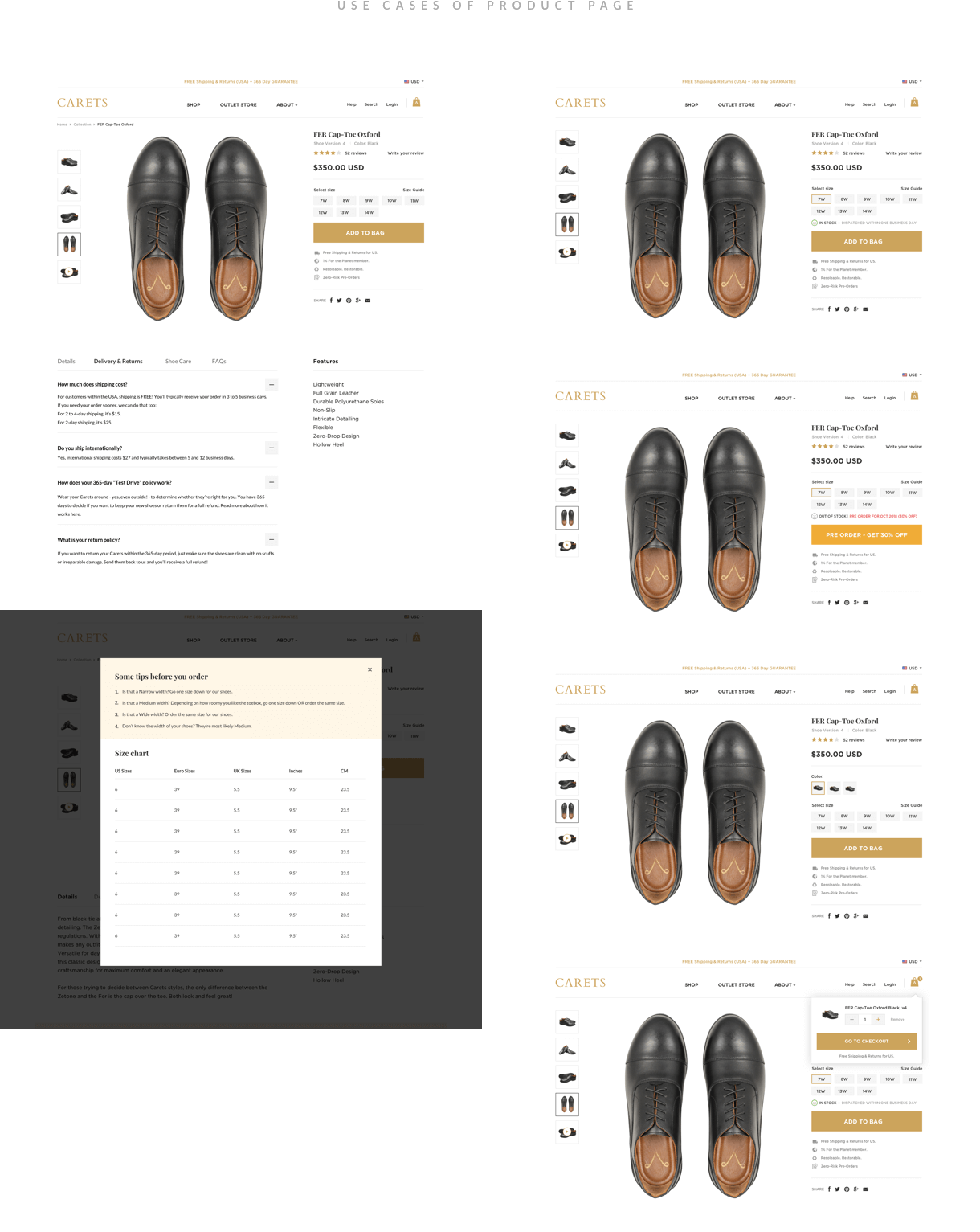 Product page cases