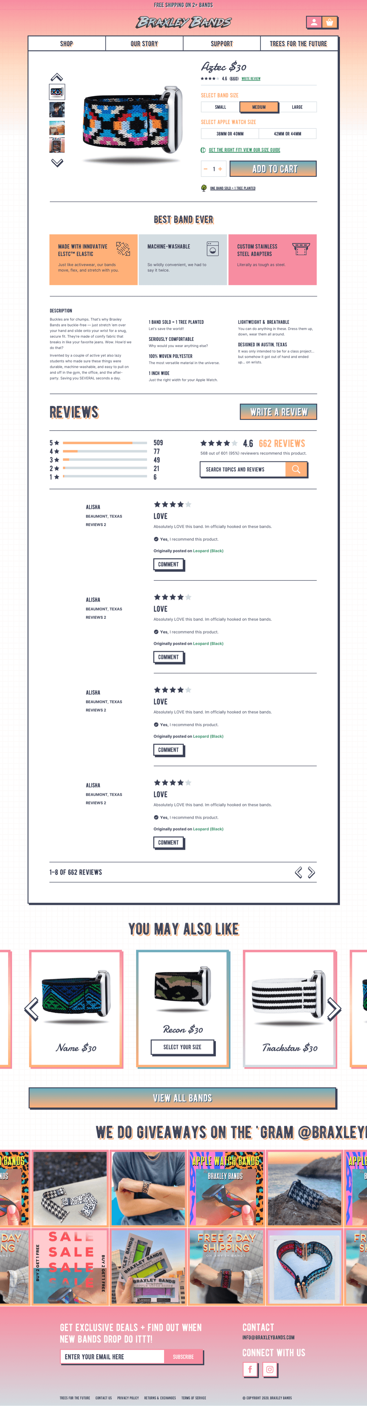 Product Detail Page (2)